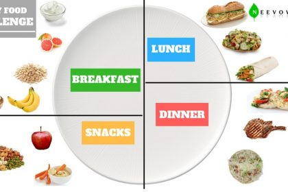 30 Day Food Challenge For Instant Weight Loss