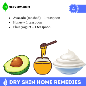 Avocado & Honey Mask – The Dry Skin