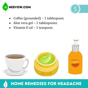 Coffee – Best Homemade Face Mask