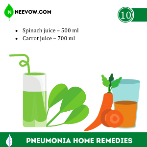 PNEUMONIA NATURAL TREATMENT WITH VEGATBLE JUICE