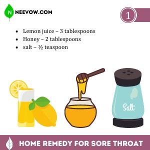 Sore Throat Remedies – Lemon