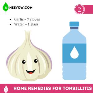 Swollen Tonsils Garlic