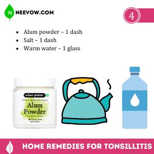 Tonsillitis Alum & Salt