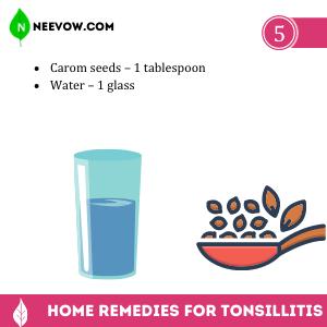 Tonsillitis Carom Seeds