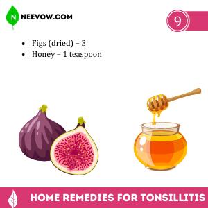 Tonsillitis Figs