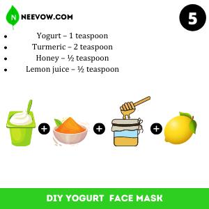 Turmeric And Yogurt Face Mask