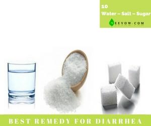 Water – Salt – Sugar-10