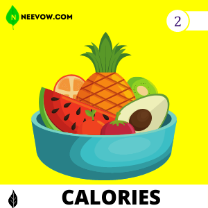 Eat Calories to Gain Weight